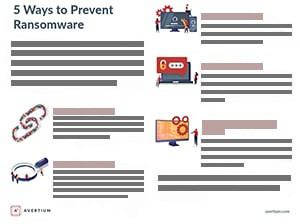 5 Ways to Prevent Ransomware
